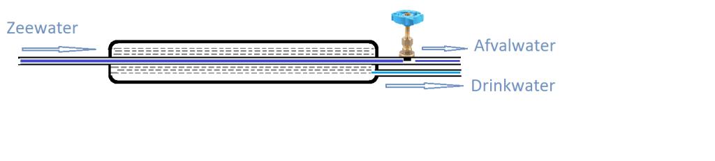 RO membraam filter