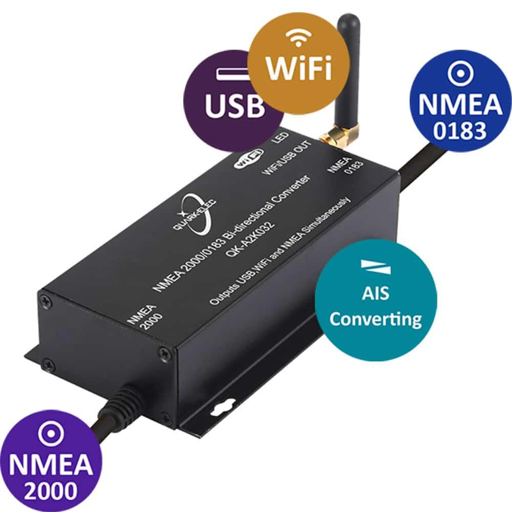 WiFi multiplexer voor je digitale navigatie